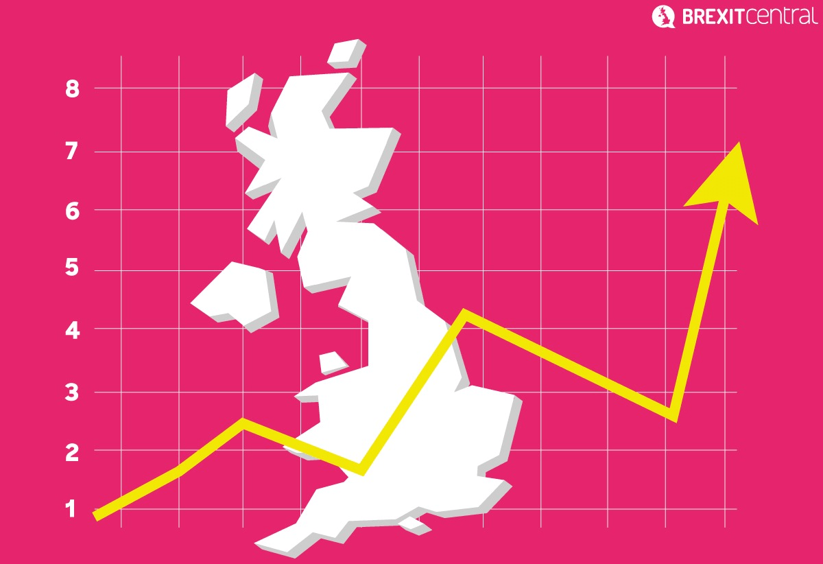 Brexit should make us think big about how the British economy operates